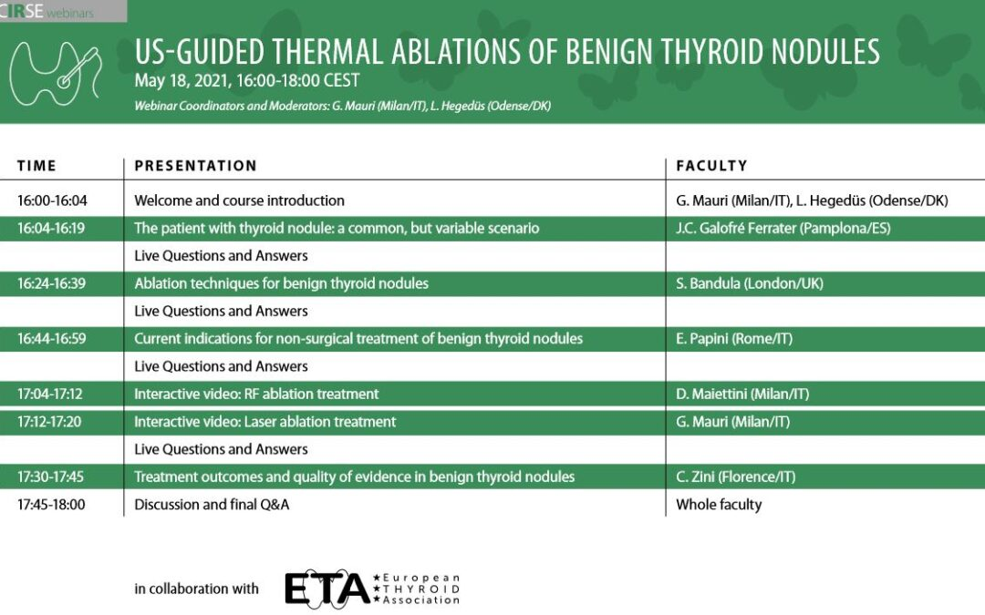 US-guided thermal ablations of benign thyroid nodules